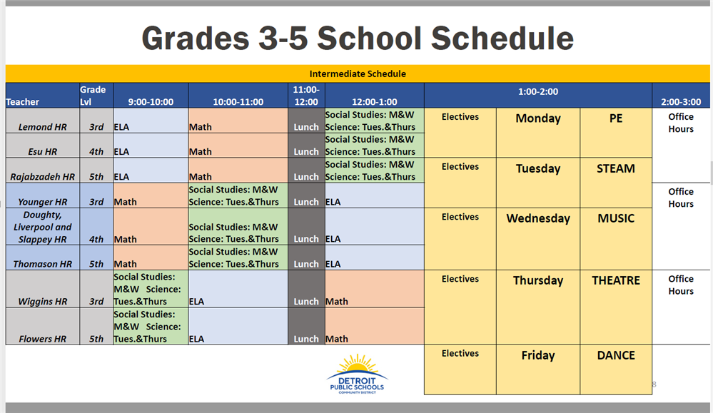 Schedule for grades three through five